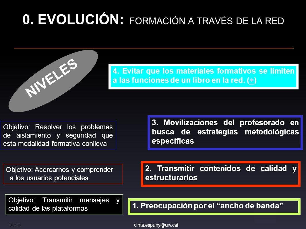 0. EVOLUCIÓN: FORMACIÓN A TRAVÉS DE LA RED