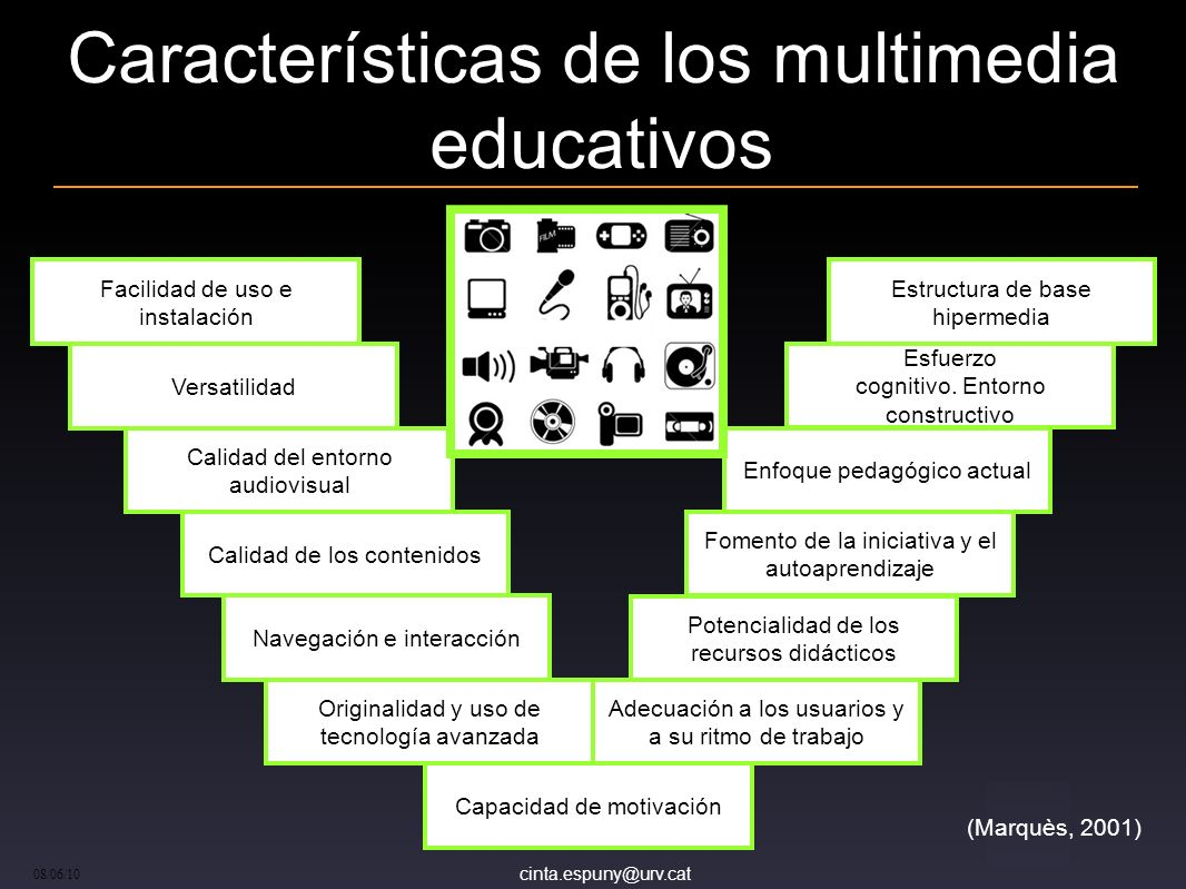 Características de los multimedia educativos