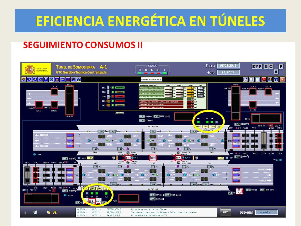 EFICIENCIA ENERGÉTICA EN TÚNELES