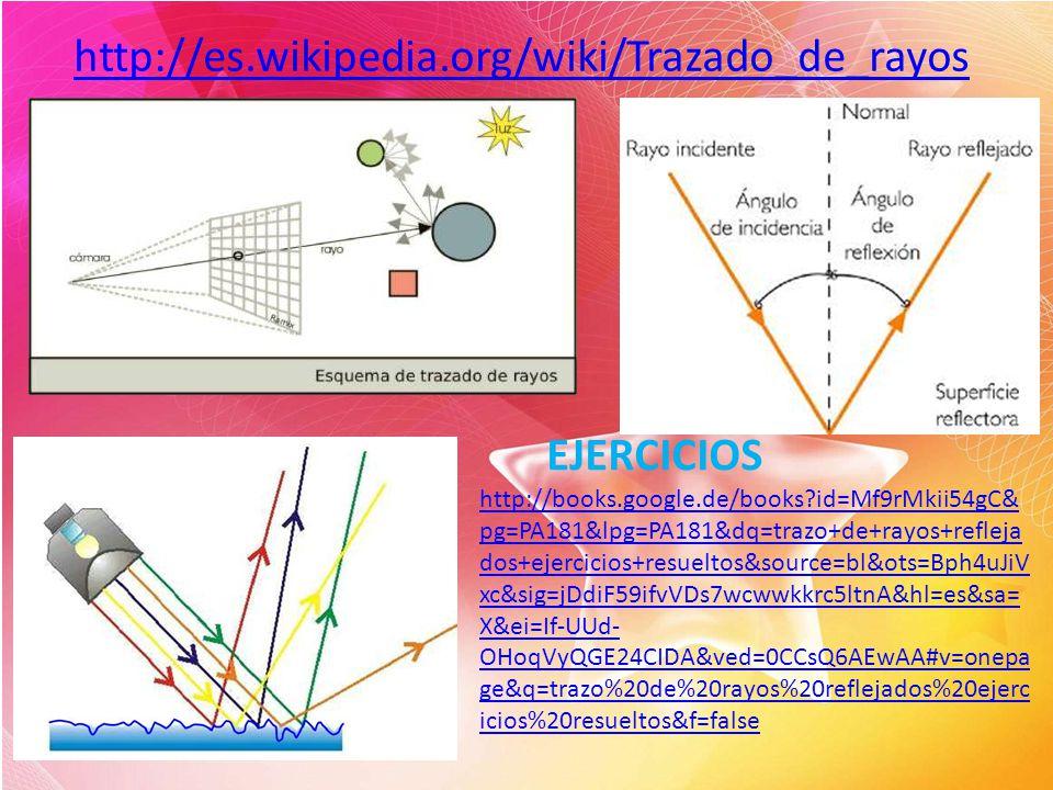 http://es.wikipedia.org/wiki/Trazado_de_rayos EJERCICIOS