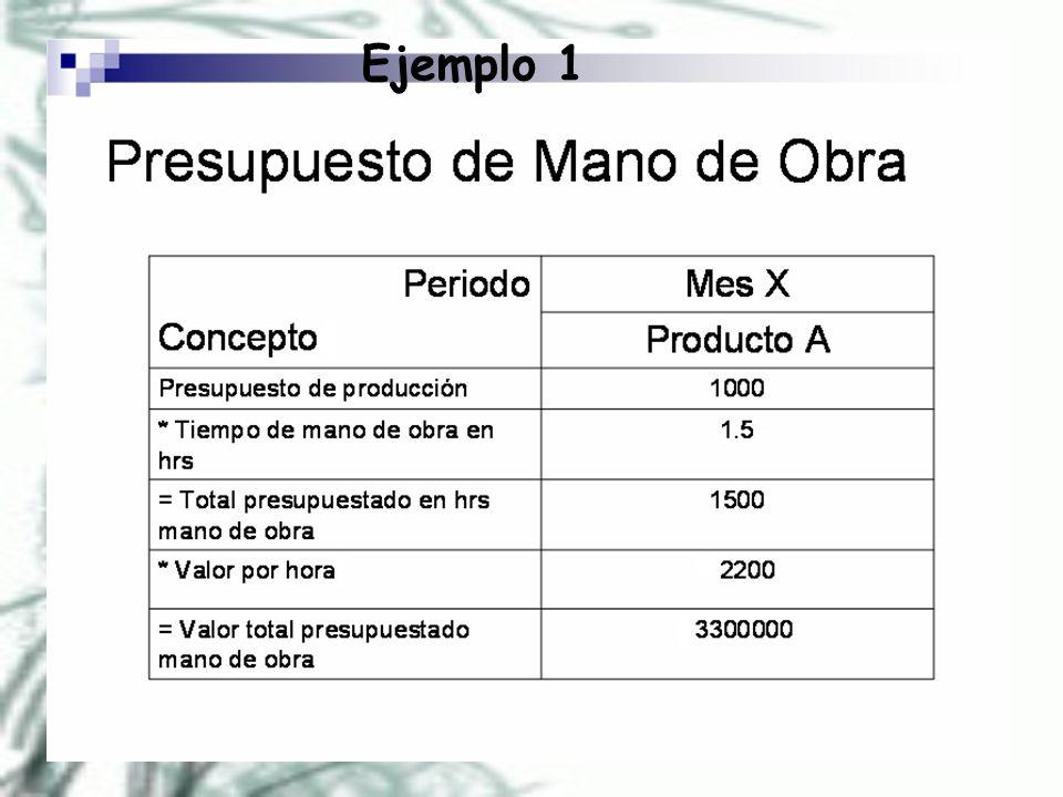 Presupuesto mano de obra ppt video online descargar for Presupuesto para piscina de obra