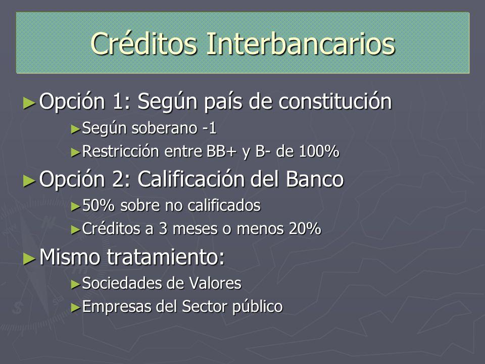 Créditos Interbancarios