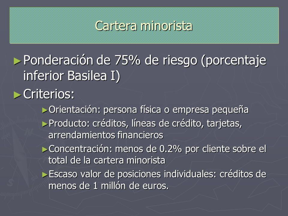 Ponderación de 75% de riesgo (porcentaje inferior Basilea I)