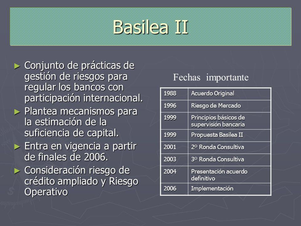 Basilea IIConjunto de prácticas de gestión de riesgos para regular los bancos con participación internacional.