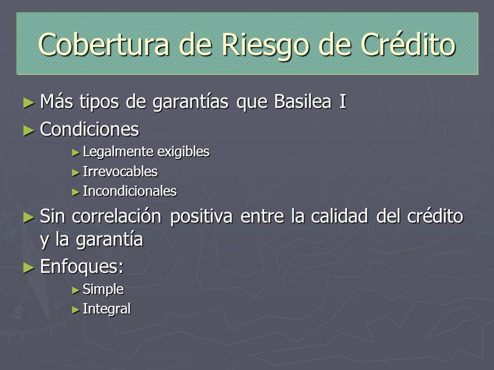 Cobertura de Riesgo de Crédito