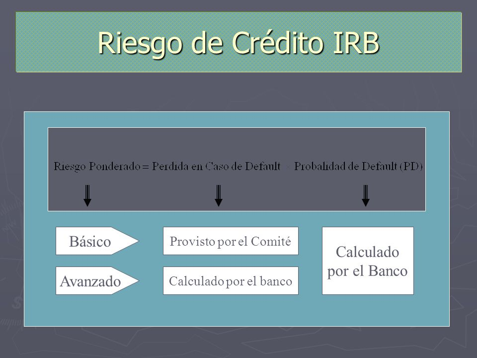 Riesgo de Crédito IRB Básico Calculado por el Banco Avanzado