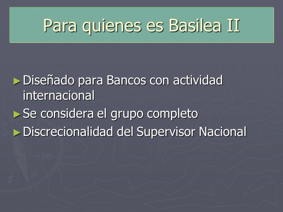 Para quienes es Basilea II