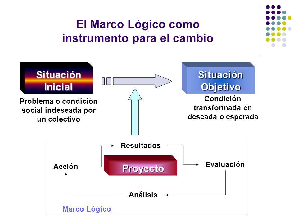 ENFOQUE DE MARCO LÓGICO - ppt descargar