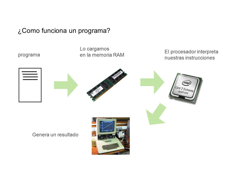 ¿Como funciona un programa