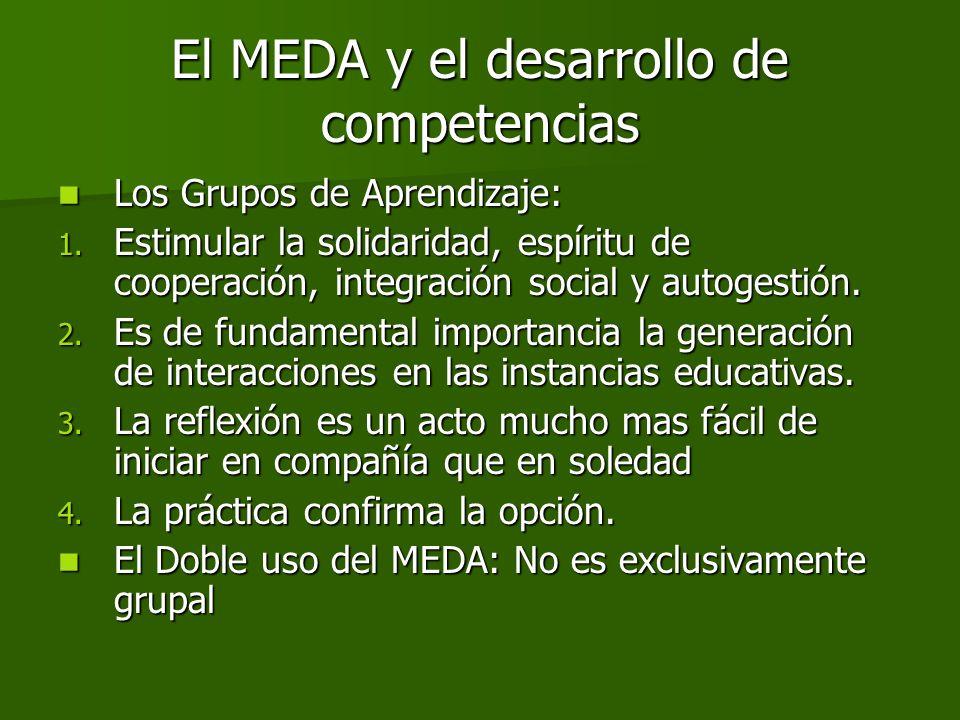 El MEDA y el desarrollo de competencias