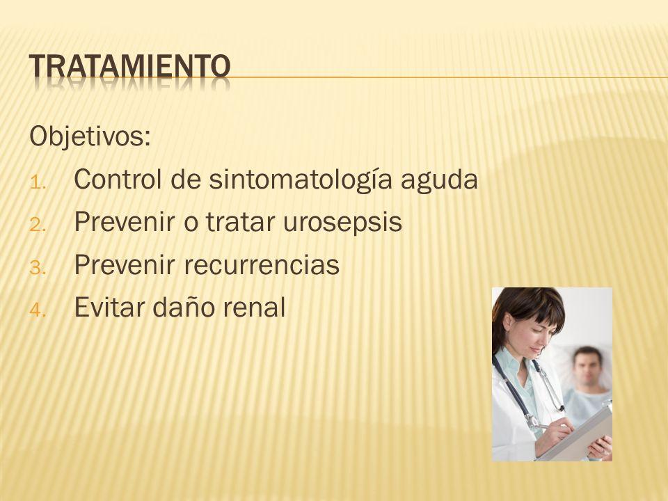 Tratamiento Objetivos: Control de sintomatología aguda
