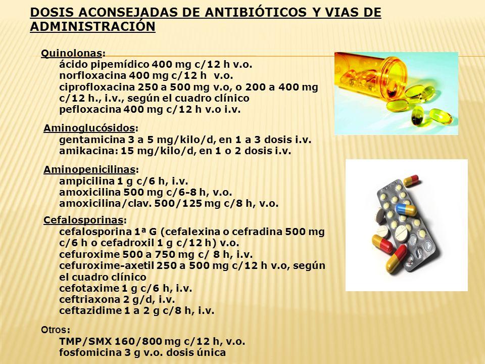 DOSIS ACONSEJADAS DE ANTIBIÓTICOS Y VIAS DE ADMINISTRACIÓN