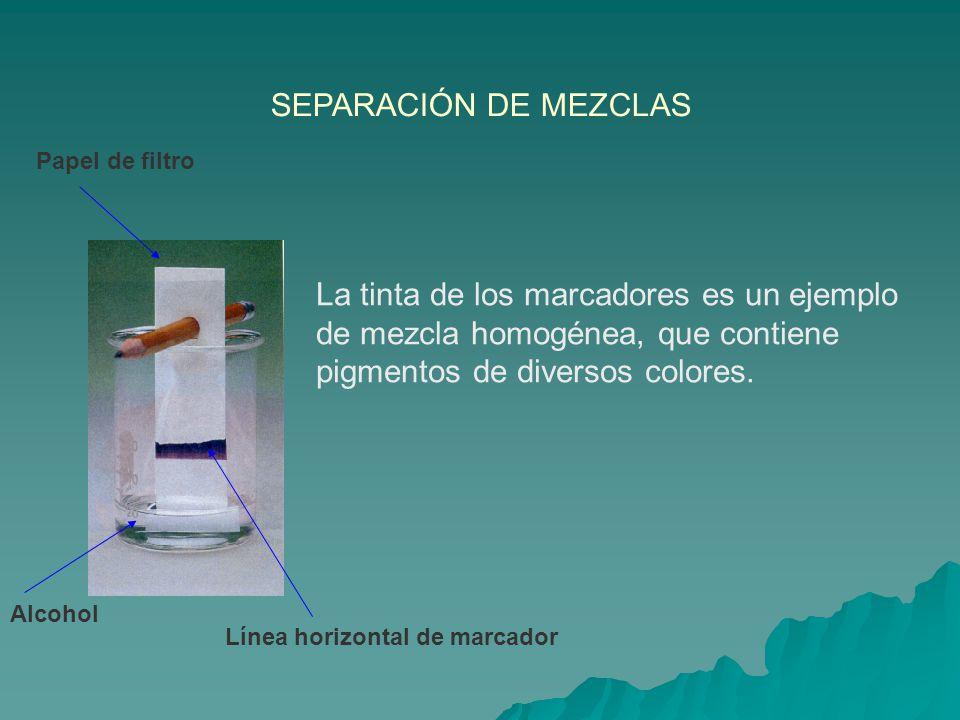 SEPARACIÓN DE MEZCLAS Papel de filtro. La tinta de los marcadores es un ejemplo de mezcla homogénea, que contiene pigmentos de diversos colores.