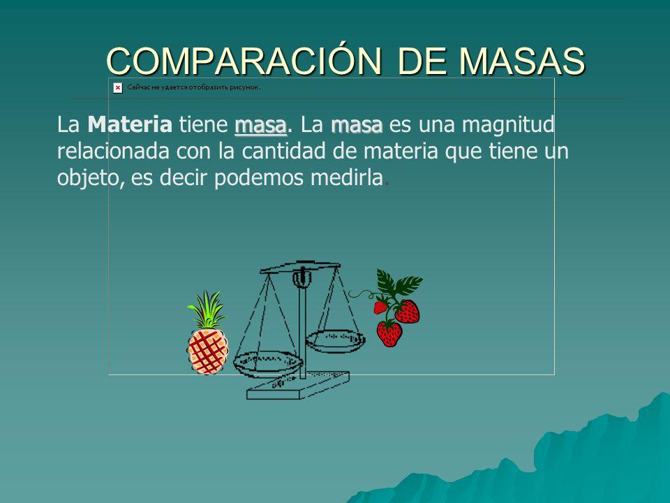 COMPARACIÓN DE MASAS