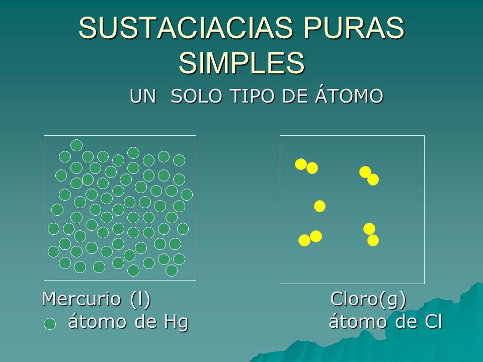 SUSTACIACIAS PURAS SIMPLES