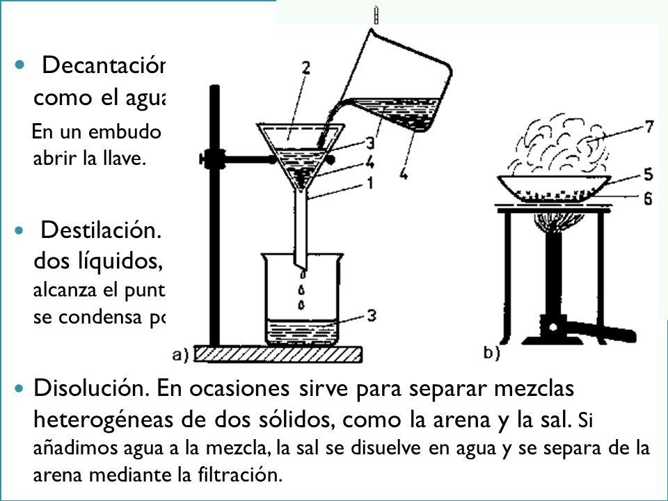 Decantación. Separa mezclas heterogéneas de dos líquidos, como el agua y el aceite.