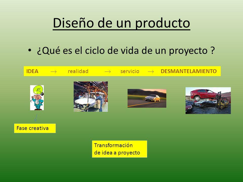 Ejemplos de dise o y publicidad de productos ppt descargar for Diseno de producto