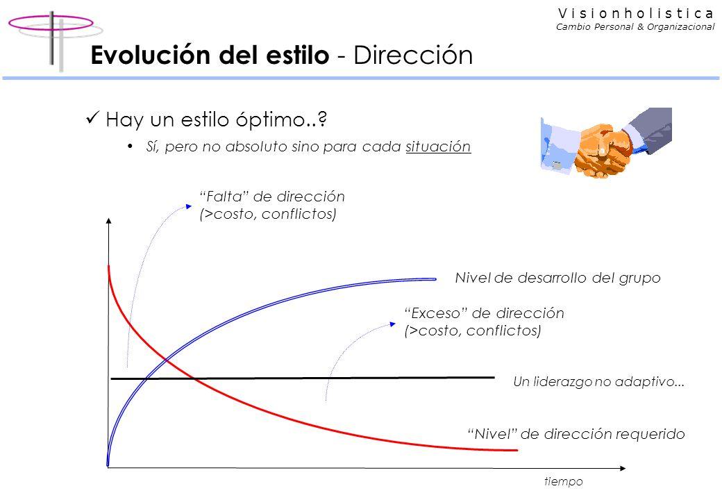 Evolución del estilo - Dirección