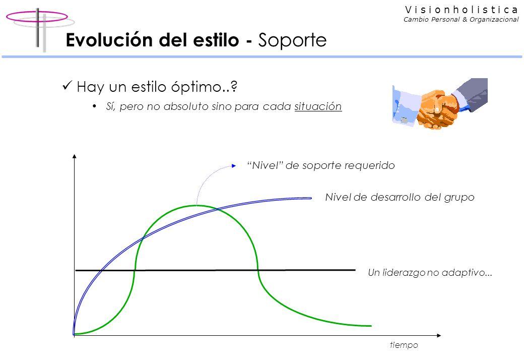Evolución del estilo - Soporte