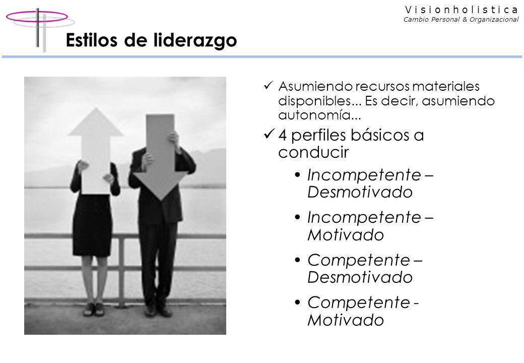 Estilos de liderazgo 4 perfiles básicos a conducir