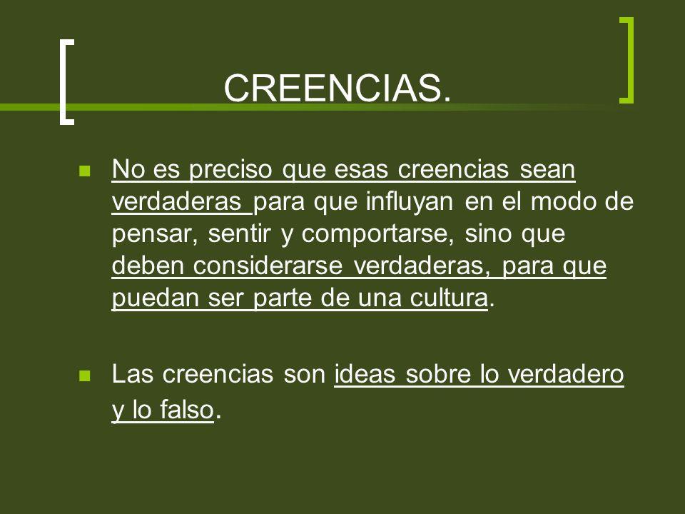 CREENCIAS.