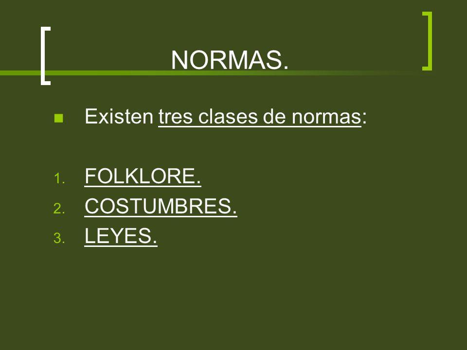 NORMAS. Existen tres clases de normas: FOLKLORE. COSTUMBRES. LEYES.