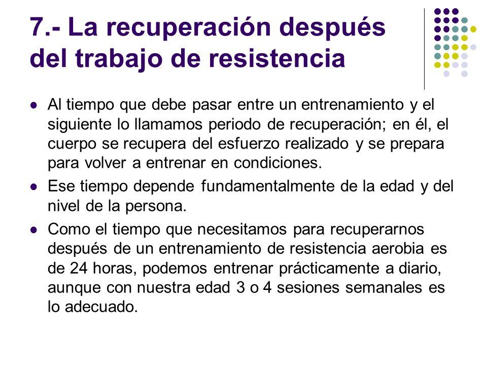7.- La recuperación después del trabajo de resistencia