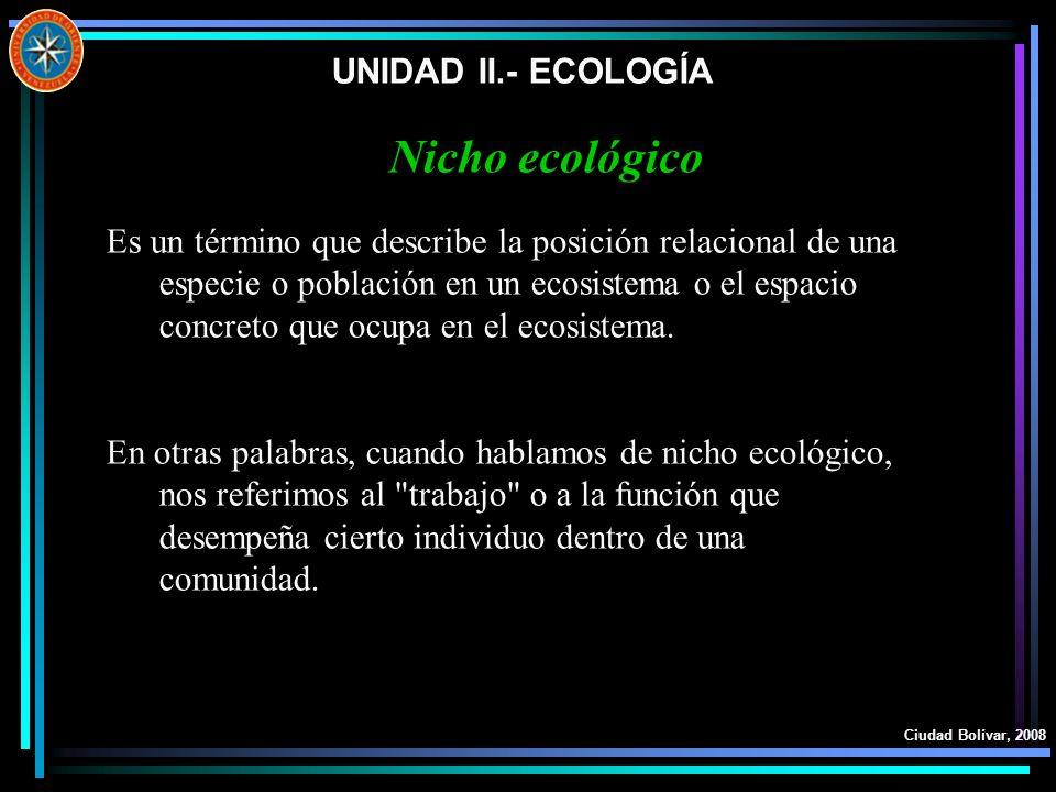 Nicho ecológico UNIDAD II.- ECOLOGÍA