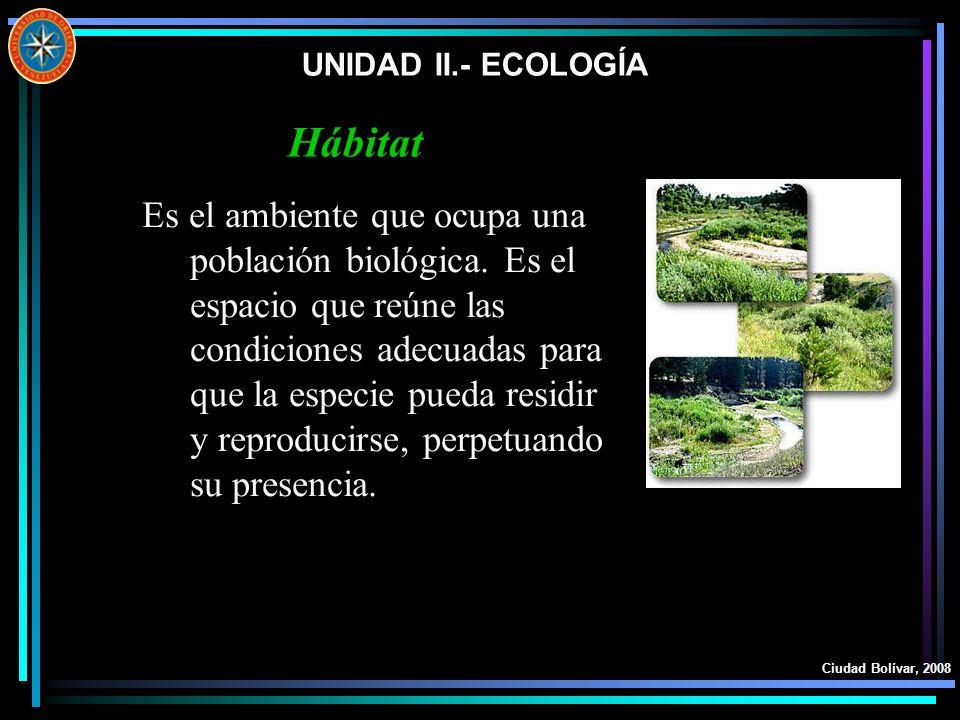 UNIDAD II.- ECOLOGÍA Hábitat.