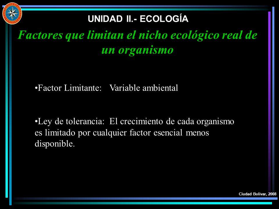 Factores que limitan el nicho ecológico real de un organismo