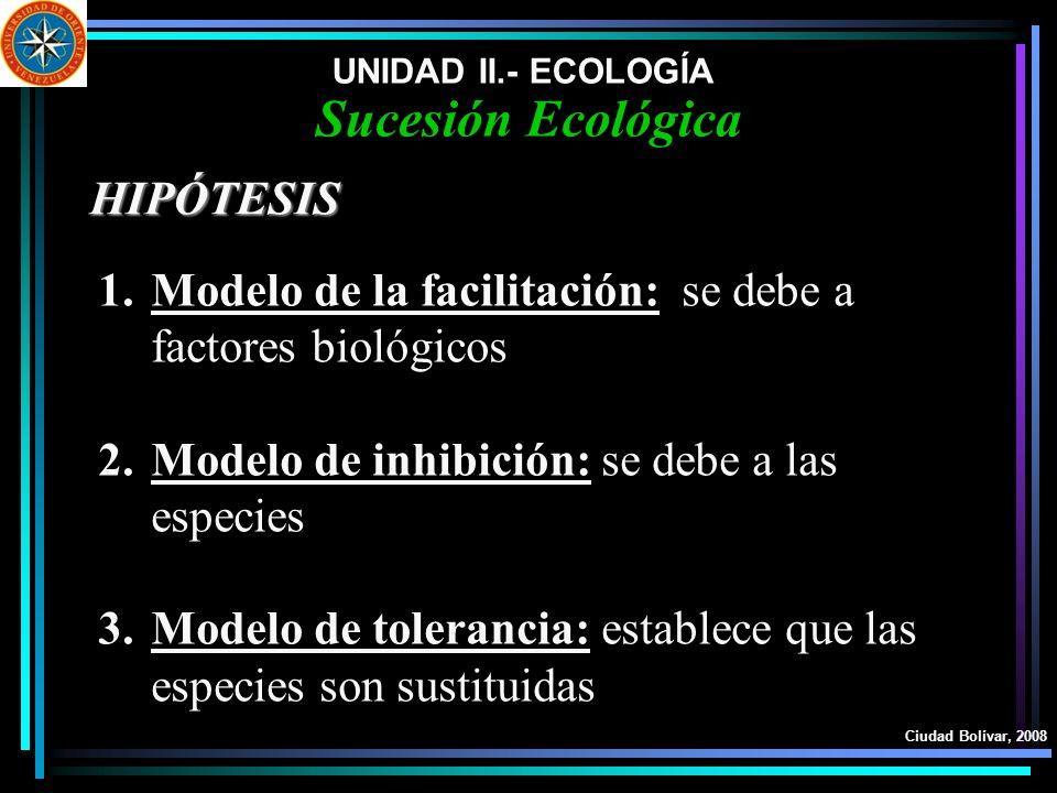 Sucesión Ecológica HIPÓTESIS