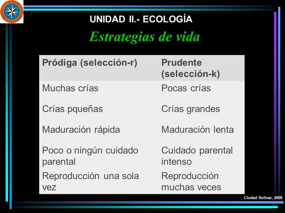 Estrategias de vida UNIDAD II.- ECOLOGÍA Pródiga (selección-r)