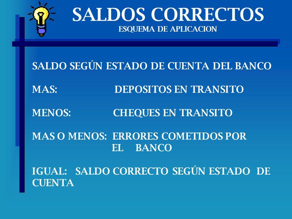 Consulta del saldo de cuenta en el banco de venezuela for Banco de venezuela consulta de saldo