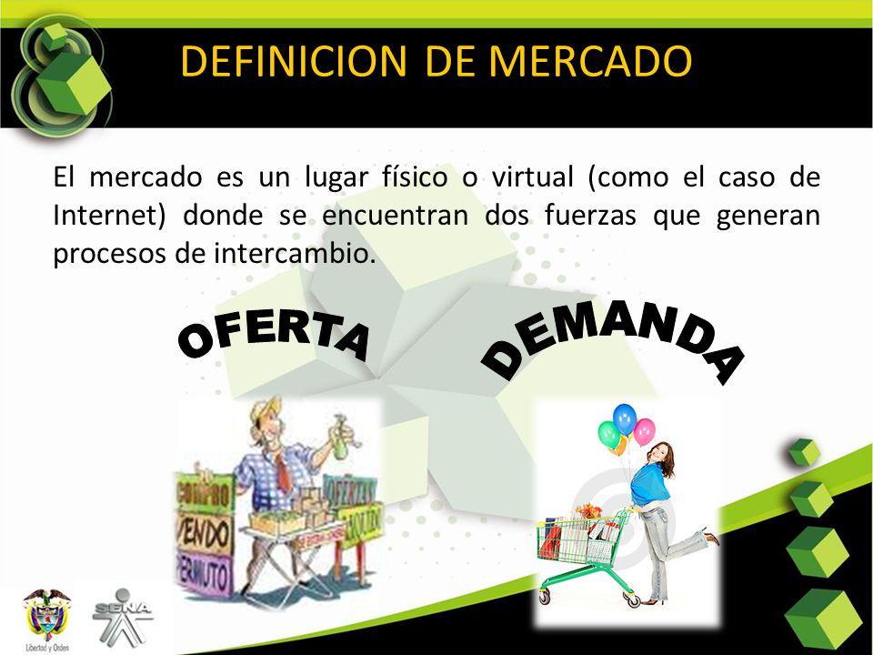 Definicion de mercado ppt video online descargar for Que es mercado exterior