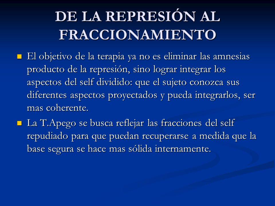 DE LA REPRESIÓN AL FRACCIONAMIENTO