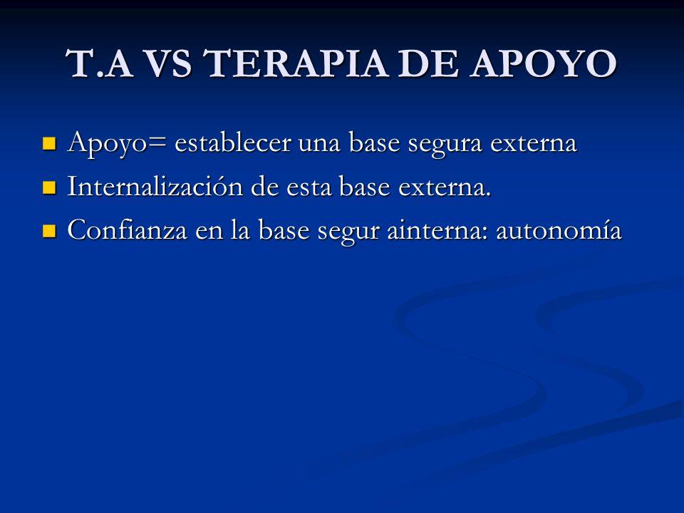 T.A VS TERAPIA DE APOYO Apoyo= establecer una base segura externa