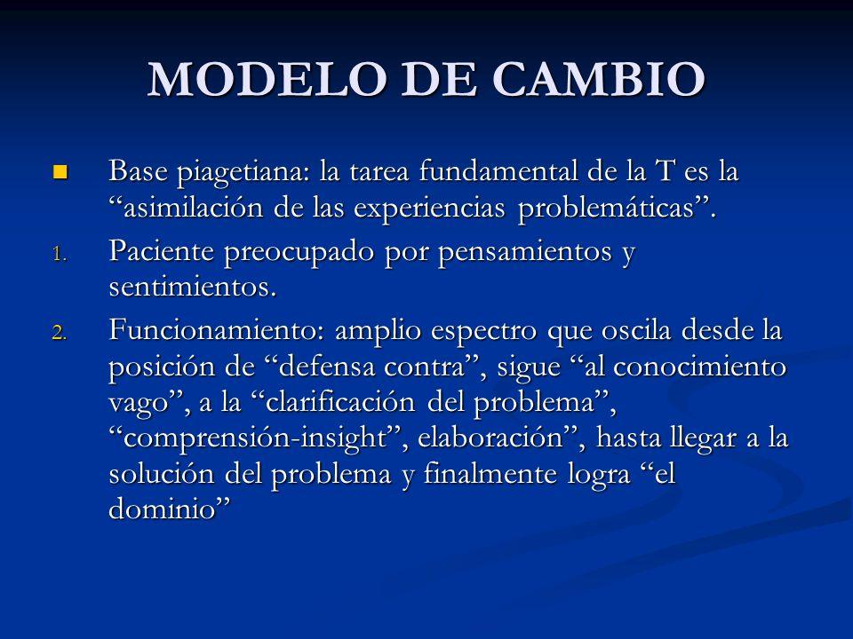 MODELO DE CAMBIO Base piagetiana: la tarea fundamental de la T es la asimilación de las experiencias problemáticas .