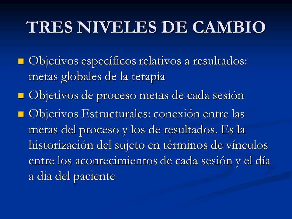 TRES NIVELES DE CAMBIOObjetivos específicos relativos a resultados: metas globales de la terapia. Objetivos de proceso metas de cada sesión.