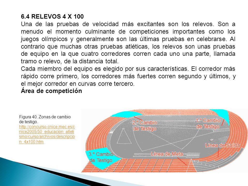 6.4 RELEVOS 4 X 100