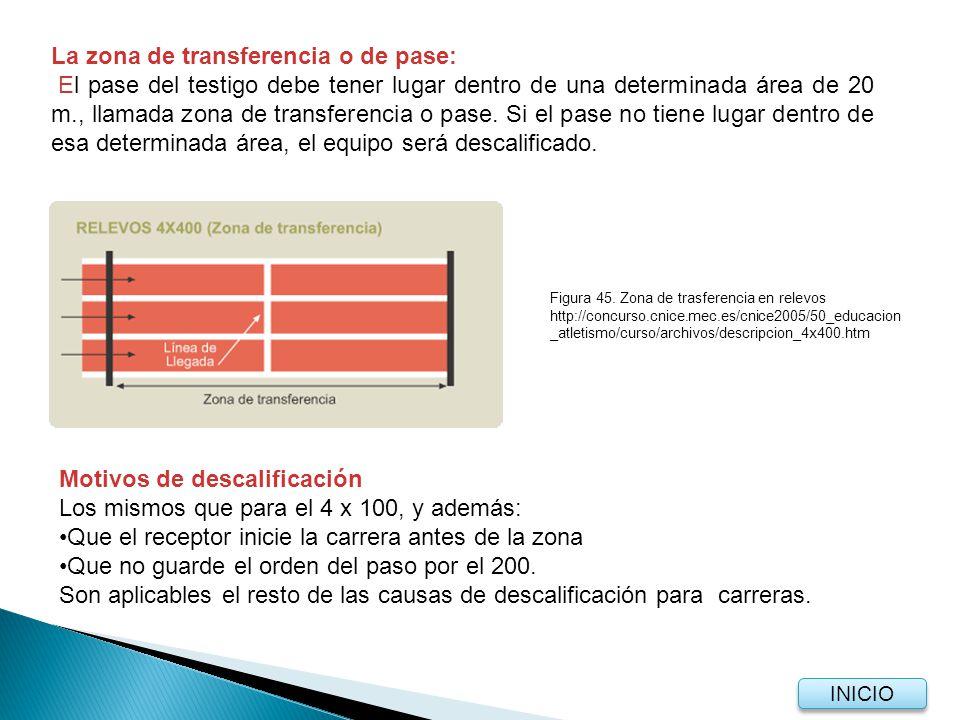La zona de transferencia o de pase: