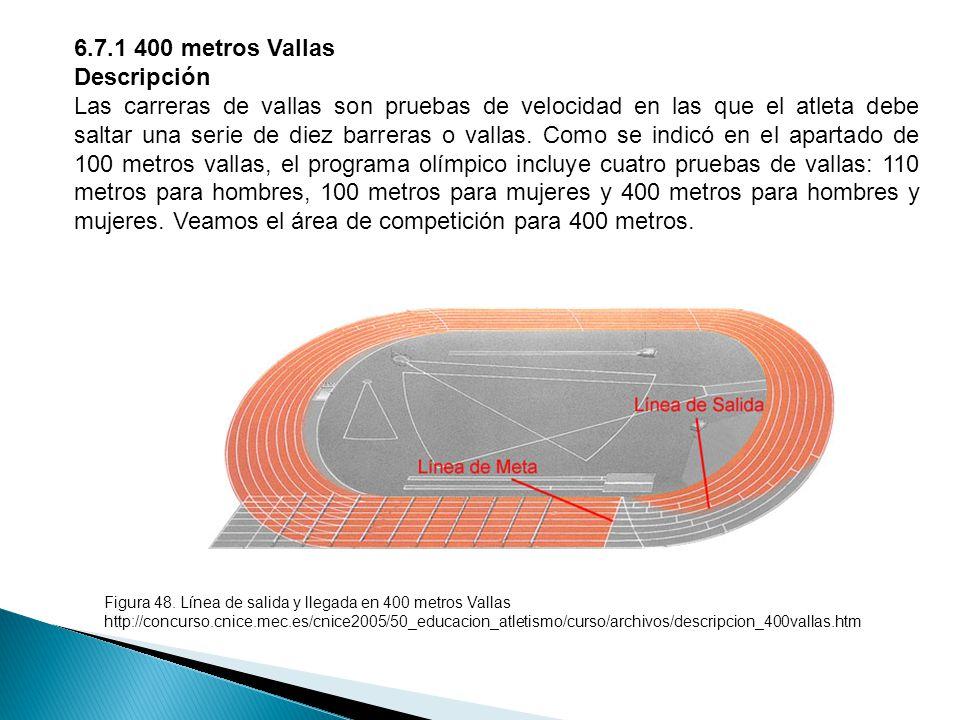 6.7.1 400 metros Vallas Descripción