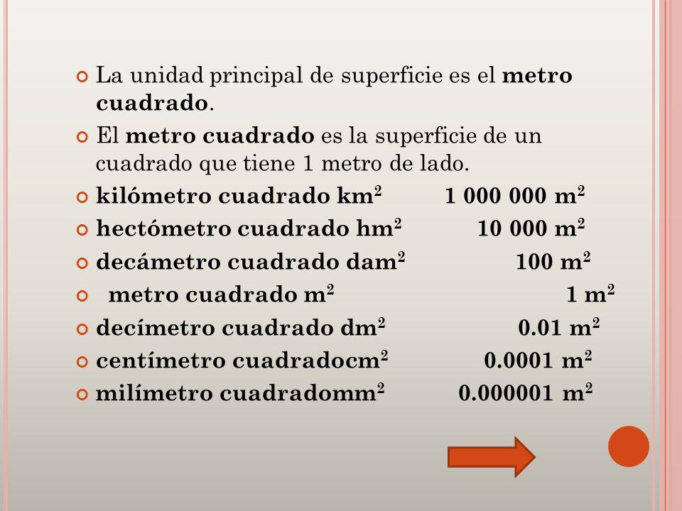 Conversi n de unidades ppt video online descargar for Cuanto es 35 metros cuadrados