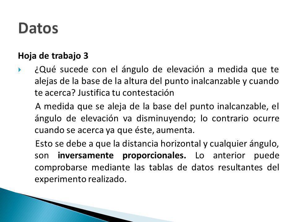 Datos Hoja de trabajo 3.