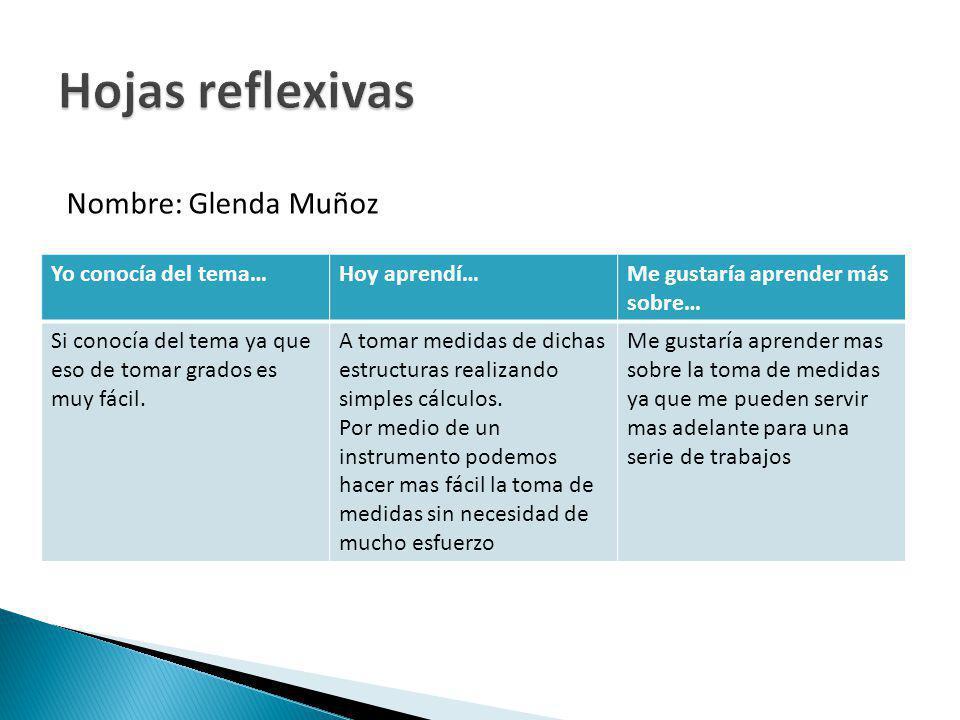 Hojas reflexivas Nombre: Glenda Muñoz Yo conocía del tema…