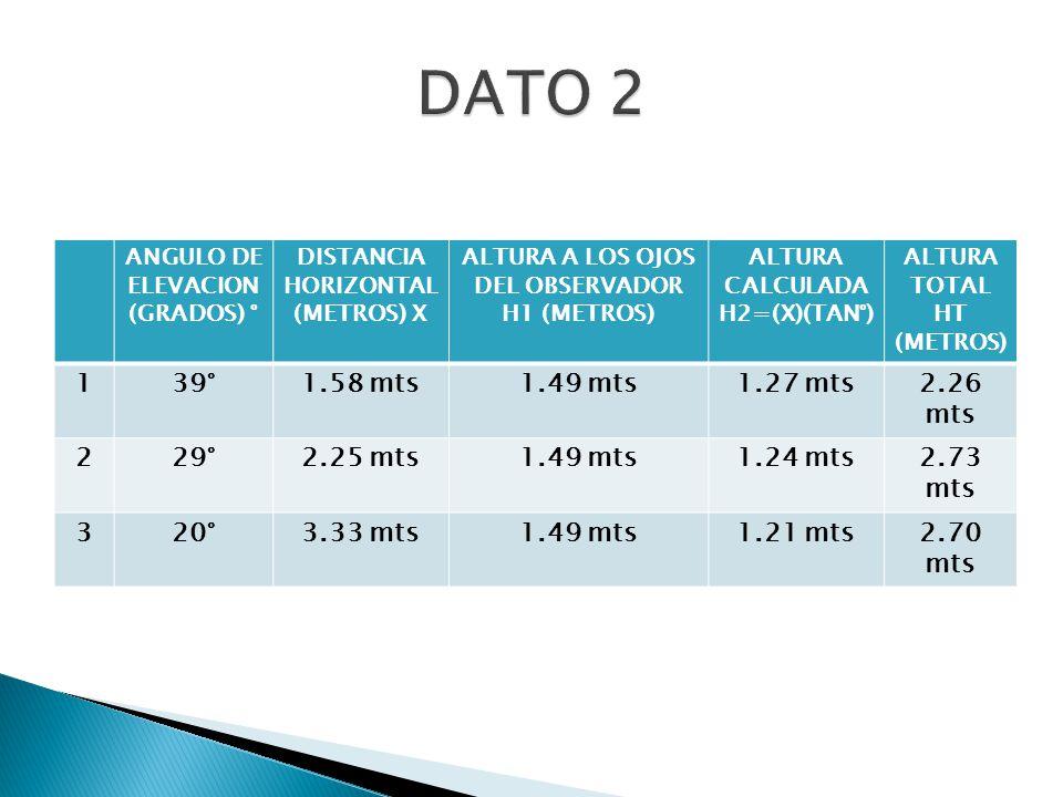 DATO 2 1 39° 1.58 mts 1.49 mts 1.27 mts 2.26 mts 2 29° 2.25 mts