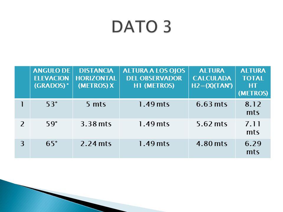 DATO 3 1 53° 5 mts 1.49 mts 6.63 mts 8.12 mts 2 59° 3.38 mts 5.62 mts