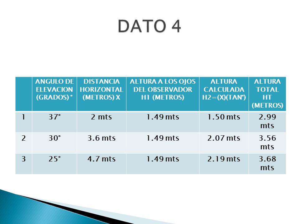 DATO 4 1 37° 2 mts 1.49 mts 1.50 mts 2.99 mts 2 30° 3.6 mts 2.07 mts