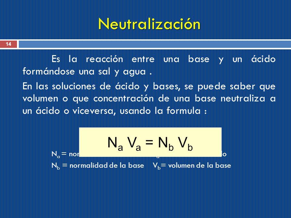 Neutralización Na Va = Nb Vb