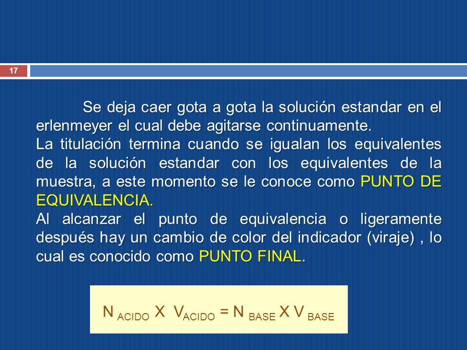 N ACIDO X VACIDO = N BASE X V BASE