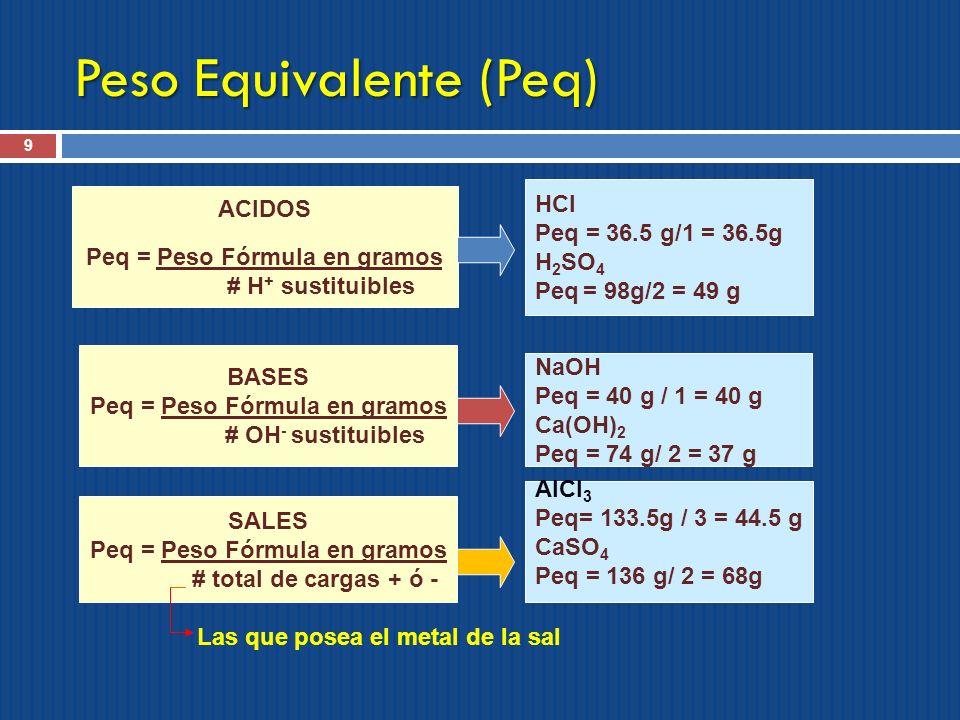 Peso Equivalente (Peq)